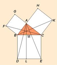 euclid-gougu